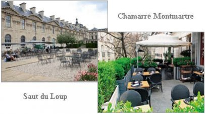 Restaurants, belles terrasses Paris
